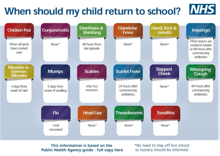 When-Should-my-Child-Return-to-School-NHS-1