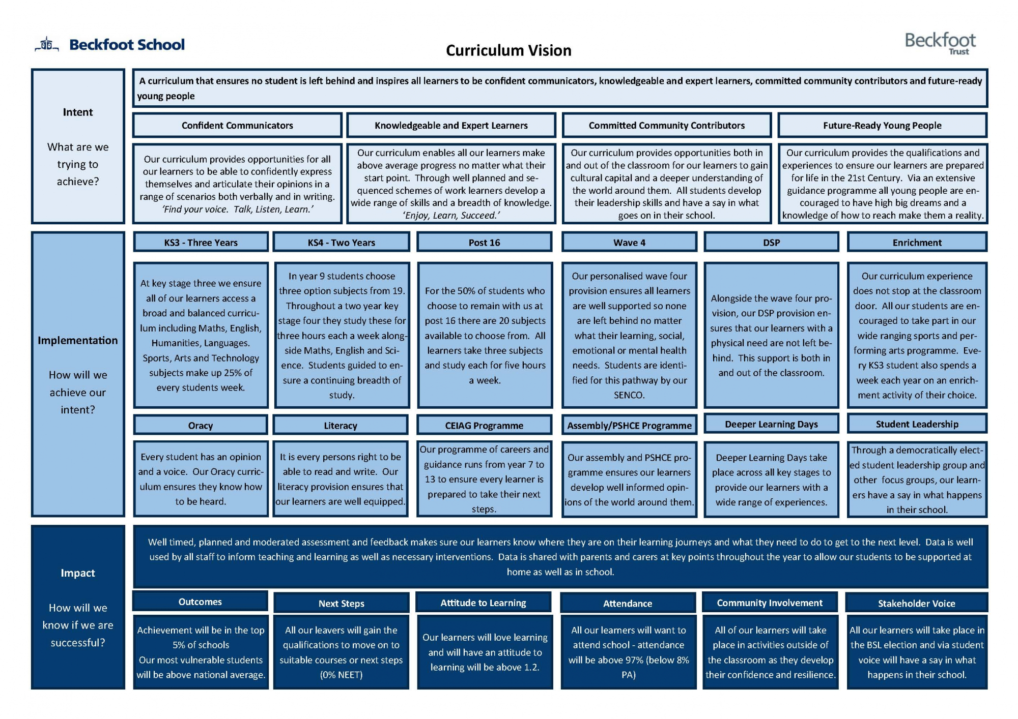 Our Curriculum Map_Page_1
