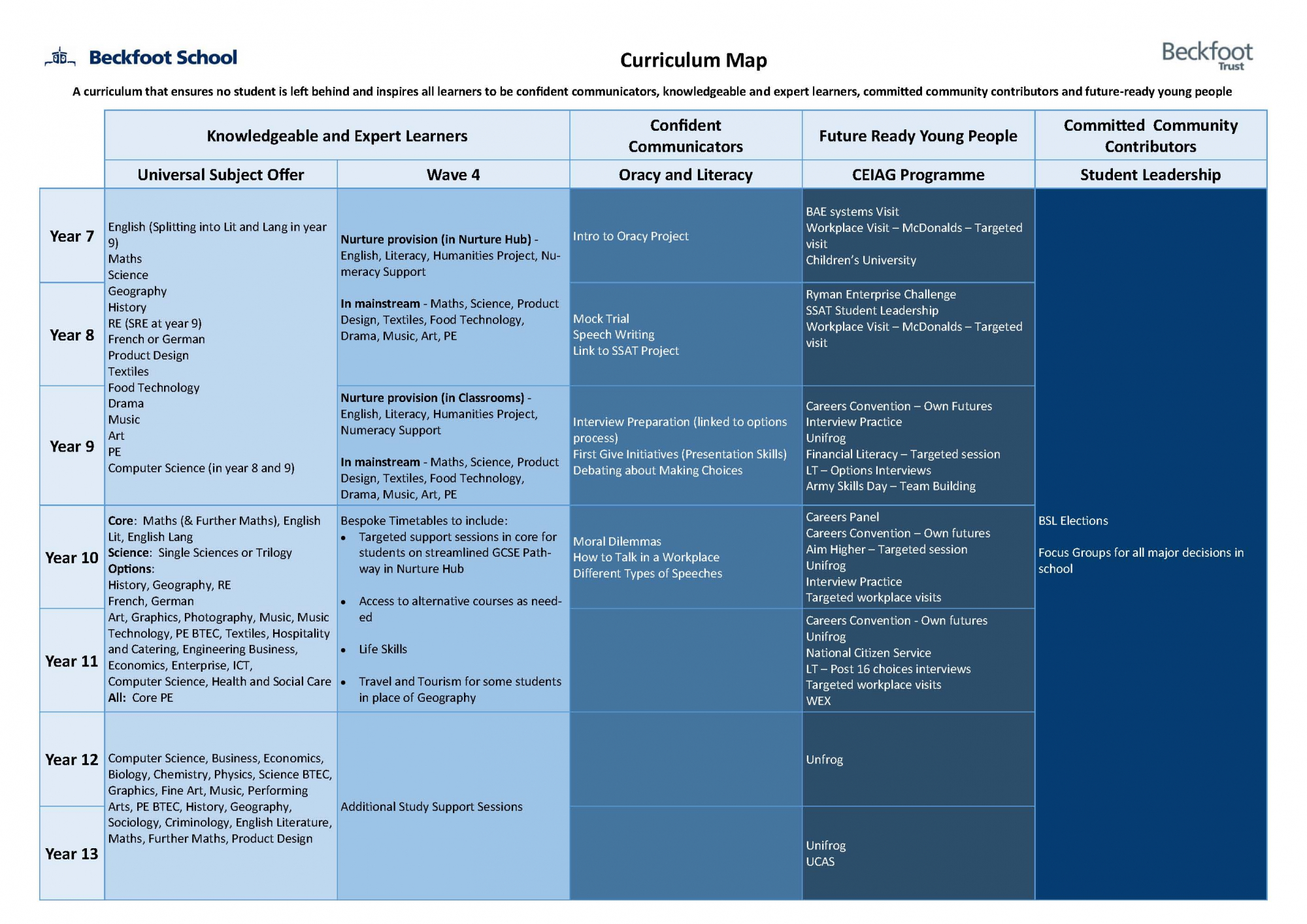 Our Curriculum Map_Page_3